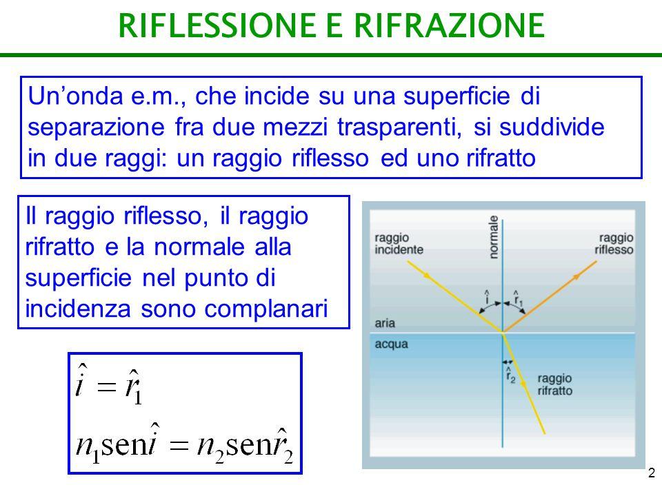 2 RIFLESSIONE E RIFRAZIONE Unonda e.m., che incide su una superficie di separazione fra due mezzi trasparenti, si suddivide in due raggi: un raggio ri