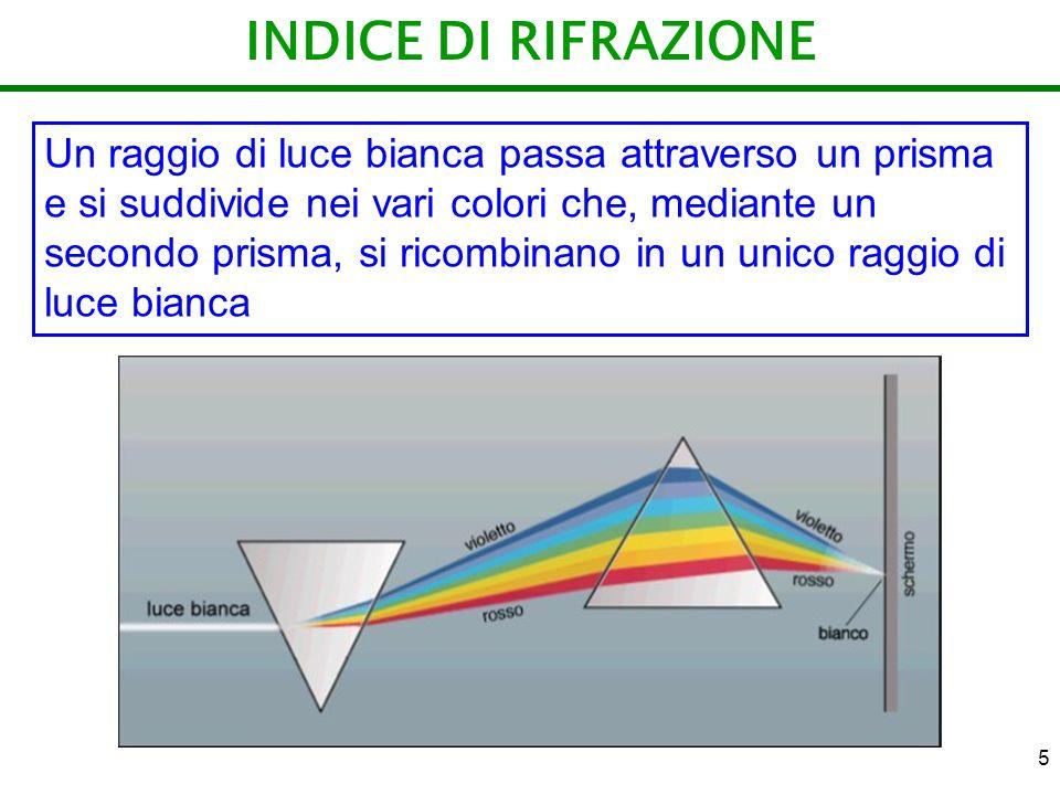 5 INDICE DI RIFRAZIONE Un raggio di luce bianca passa attraverso un prisma e si suddivide nei vari colori che, mediante un secondo prisma, si ricombin