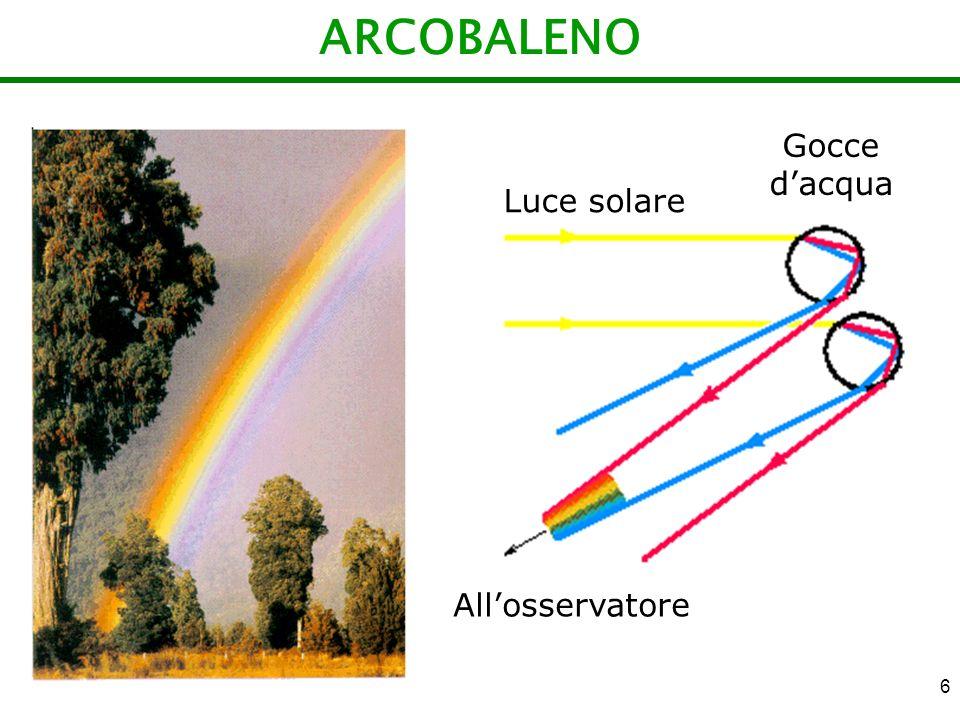 6 ARCOBALENO Luce solare Gocce dacqua Allosservatore