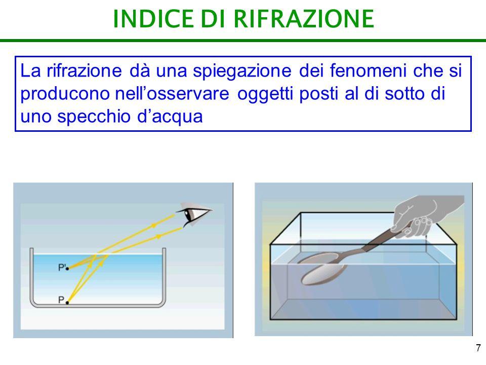 8 RIFLESSIONE TOTALE Un raggio di luce che passa da un mezzo più rifrangente (n 1 ) ad un mezzo meno rifrangente (n 2 < n 1 ) si rifrange allontanandosi dalla normale Il raggio f produce un raggio rifratto a 90 o.