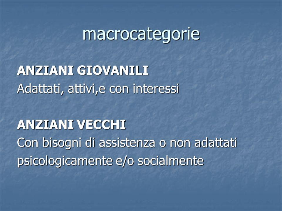 macrocategorie ANZIANI GIOVANILI Adattati, attivi,e con interessi ANZIANI VECCHI Con bisogni di assistenza o non adattati psicologicamente e/o socialm