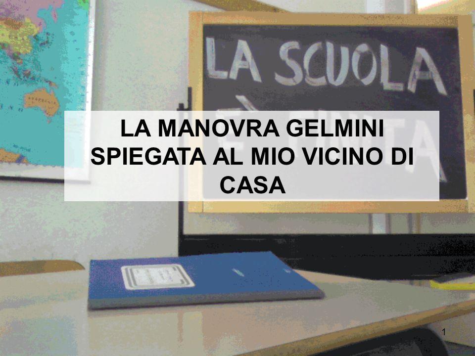 1 LA MANOVRA GELMINI SPIEGATA AL MIO VICINO DI CASA