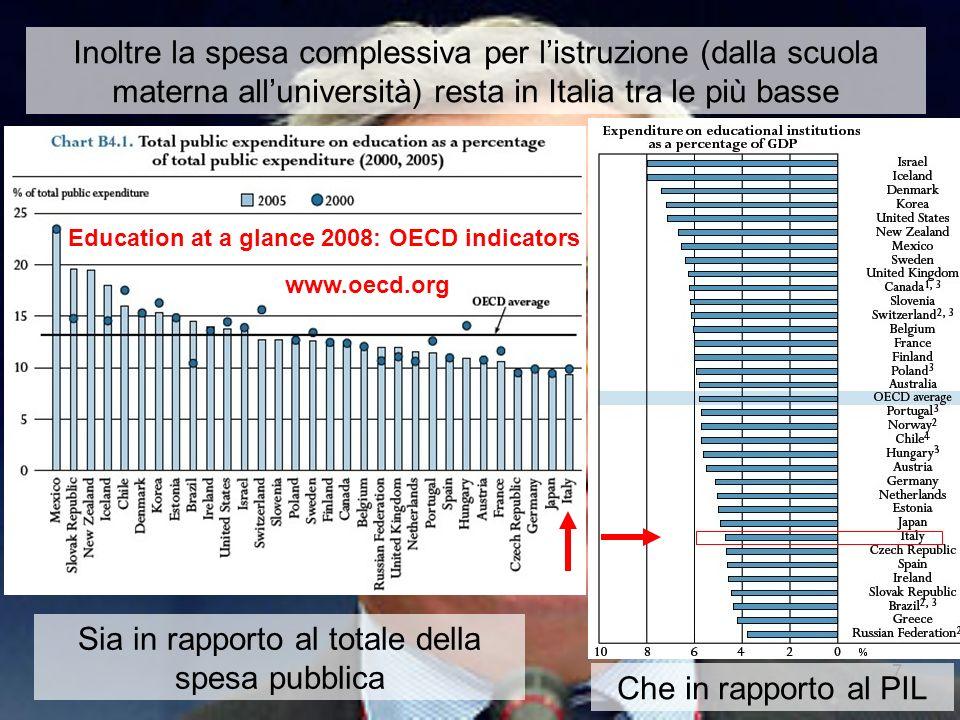 7 Inoltre la spesa complessiva per listruzione (dalla scuola materna alluniversità) resta in Italia tra le più basse Sia in rapporto al totale della spesa pubblica Che in rapporto al PIL Education at a glance 2008: OECD indicators www.oecd.org