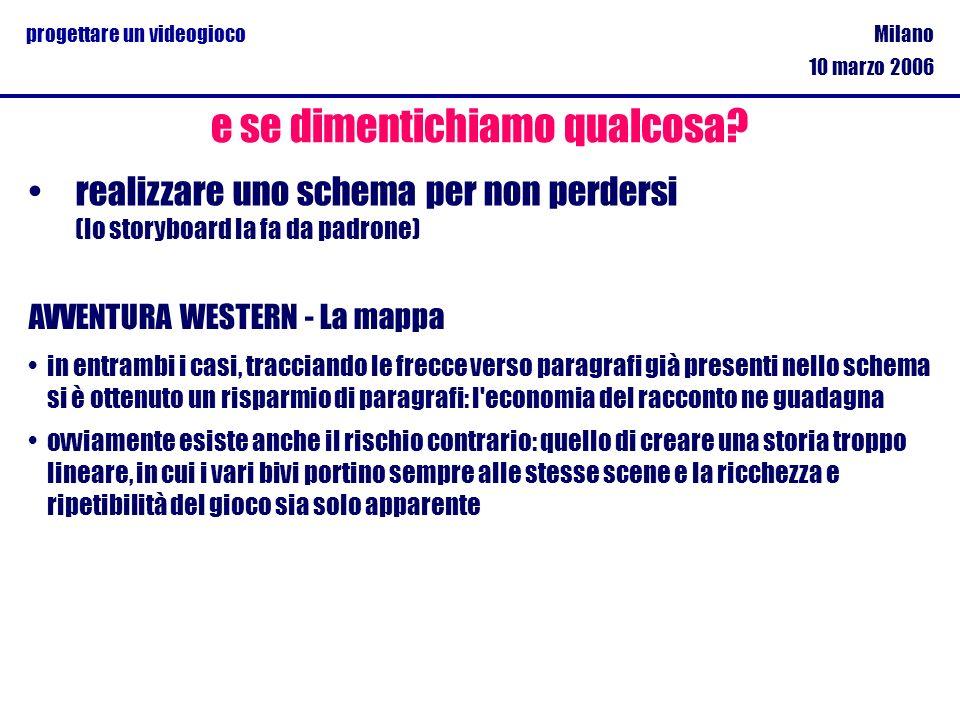 Milano 10 marzo 2006 progettare un videogioco realizzare uno schema per non perdersi (lo storyboard la fa da padrone) e se dimentichiamo qualcosa? AVV