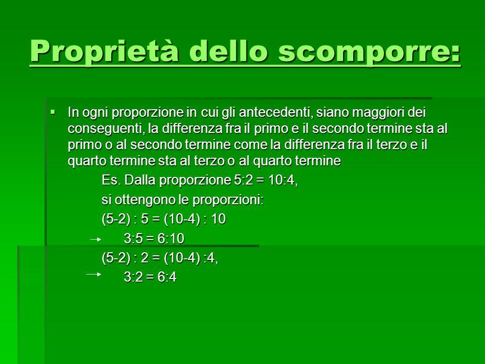 Proprietà dello scomporre: Proprietà dello scomporre: In ogni proporzione in cui gli antecedenti, siano maggiori dei conseguenti, la differenza fra il