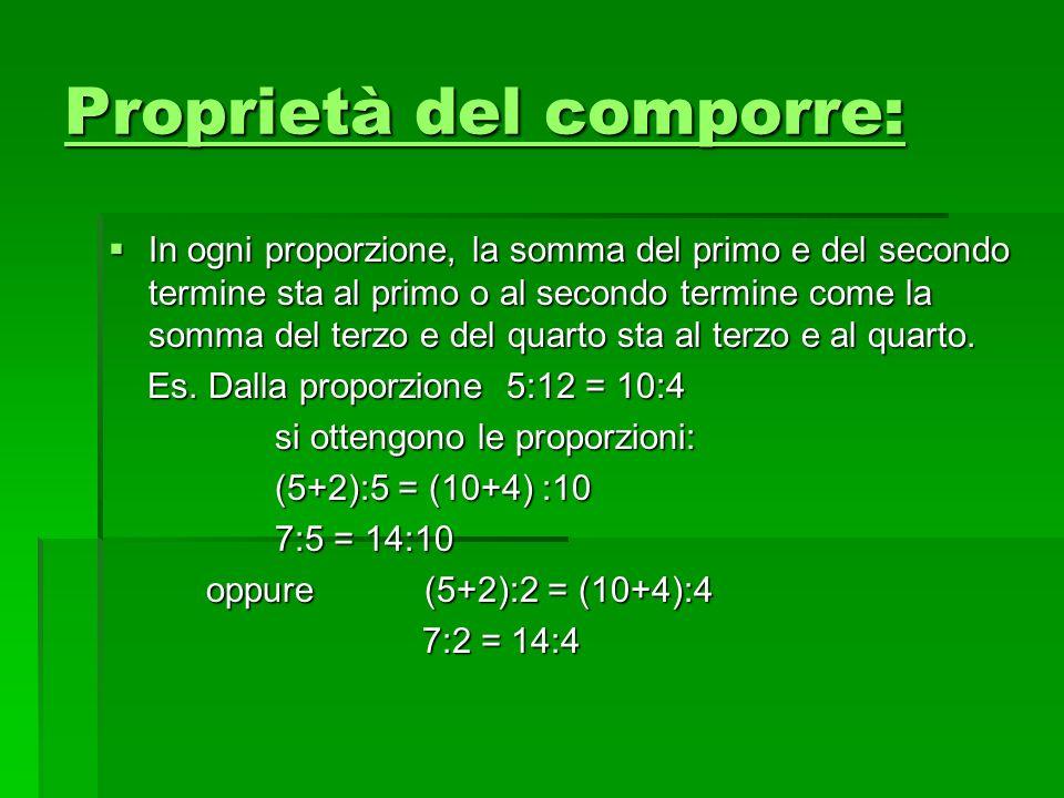 Proprietà del comporre: Proprietà del comporre: In ogni proporzione, la somma del primo e del secondo termine sta al primo o al secondo termine come l