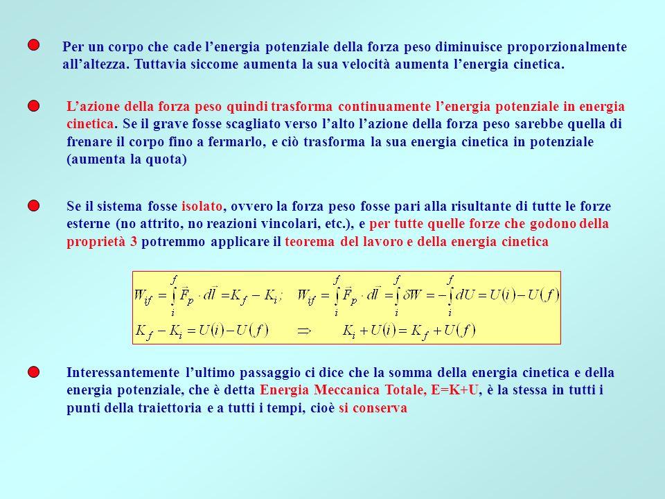 È interessante notare che la variazione di energia potenziale nel caso del piano inclinato è la stessa di quella della traiettoria verticale. Siccome
