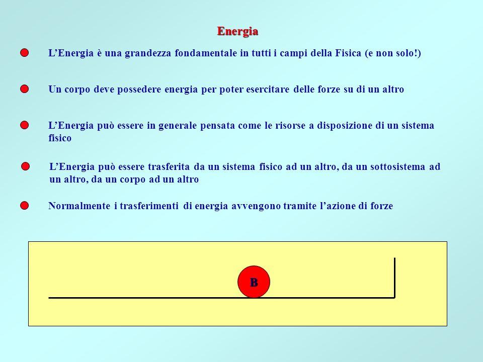 Corso di Fisica Generale Beniamino Ginatempo Dipartimento di Fisica – Università di Messina 1)Energia 2)Lavoro 3)Energia Cinetica 4)Energia Potenziale