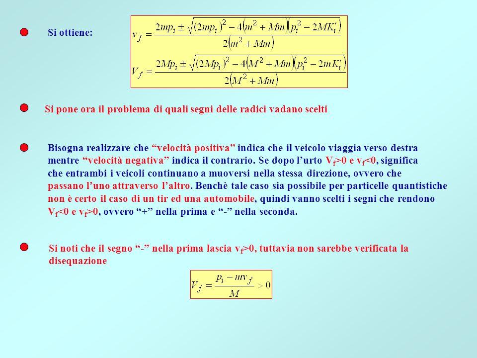 Un tir di massa M ed una automobile di massa m hanno una collisione frontale. Le velocità dei veicoli subito prima dello scontro sono V i (in direzion