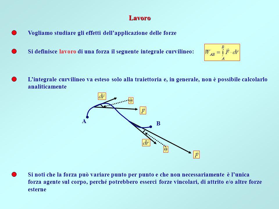Allatto della collisione di due corpi si stabiliscono delle forze di contatto che agiscono solo per il breve intervallo di tempo in cui i corpi si toccano Tali forze sono dette impulsive e si definisce impulso la quantità Per la seconda legge cioè limpulso è pari alla variazione delle quantità di motoUrti