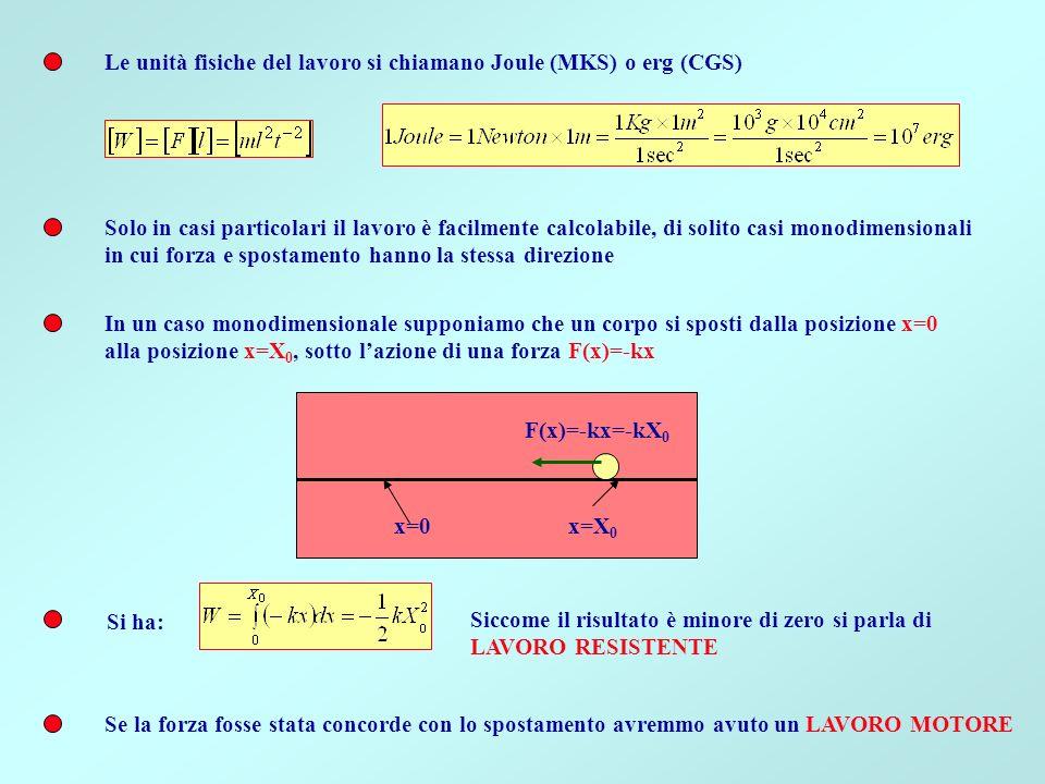 Le unità fisiche del lavoro si chiamano Joule (MKS) o erg (CGS) Solo in casi particolari il lavoro è facilmente calcolabile, di solito casi monodimensionali in cui forza e spostamento hanno la stessa direzione In un caso monodimensionale supponiamo che un corpo si sposti dalla posizione x=0 alla posizione x=X 0, sotto lazione di una forza F(x)=-kx x=0 F=-kx=0 x=X 0 F(x)=-kx=-kX 0 x=0 Si ha: Siccome il risultato è minore di zero si parla di LAVORO RESISTENTE Se la forza fosse stata concorde con lo spostamento avremmo avuto un LAVORO MOTORE