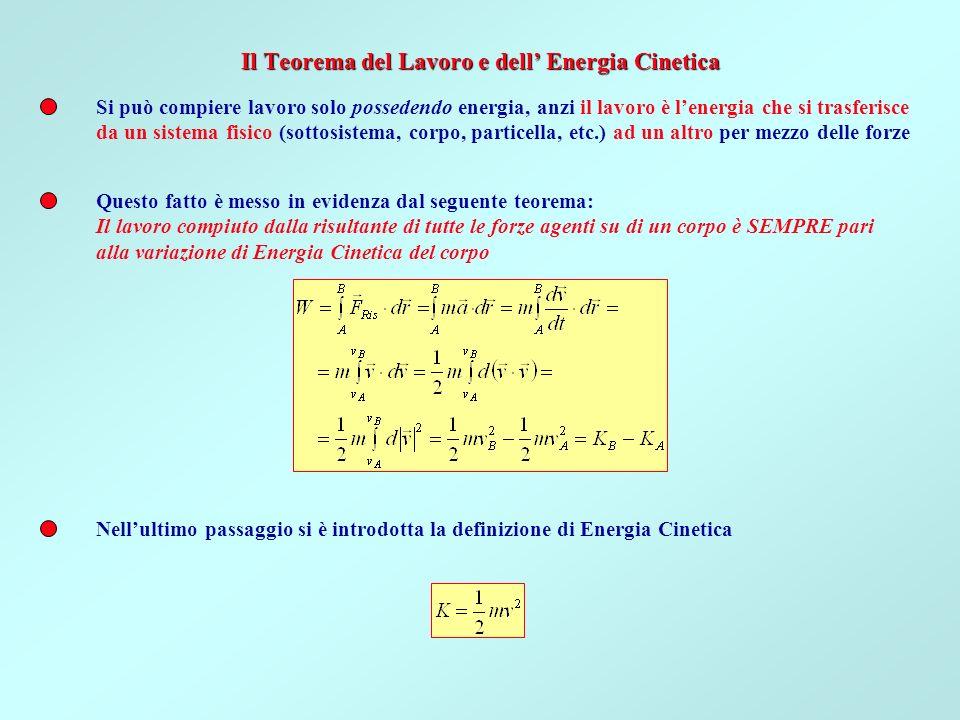 Molte cose possono accadere dopo un urto: m1m1 v1v1 m2m2 v2v2 m1m1 v1v1 m2m2 v2v2 1) La velocità di uno dei corpi si inverte 2) Ci può essere un trasferimento di massa m3m3 v3v3 m4m4 v4v4 3) I corpi si spezzano i vari pezzi m3m3 v3v3 m4m4 v4v4 m2m2 v2v2 m 1 +m 2 v 4) Le due masse coalescono 5) etc.