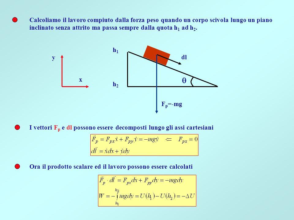 Posso ora definire la funzione del punto dello spazio (quota): Le proprietà di questa funzione (tecnicamente si chiama campo scalare) sono le seguenti