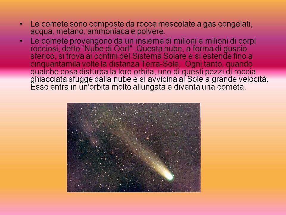 Le comete sono composte da rocce mescolate a gas congelati, acqua, metano, ammoniaca e polvere.