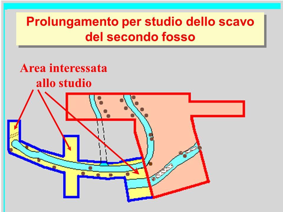 Prolungamento per studio dello scavo del secondo fosso Prolungamento per studio dello scavo del secondo fosso Area interessata allo studio