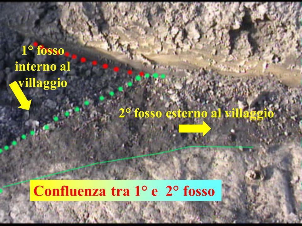 Confluenza tra 1° e 2° fosso 2° fosso esterno al villaggio 1° fosso interno al villaggio