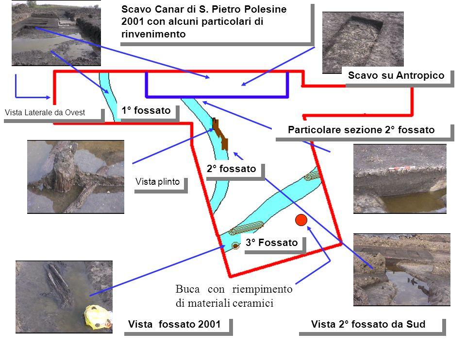 Scavo Canar di S. Pietro Polesine 2001 con alcuni particolari di rinvenimento Vista Laterale da Ovest Vista plinto Vista fossato 2001 Vista 2° fossato