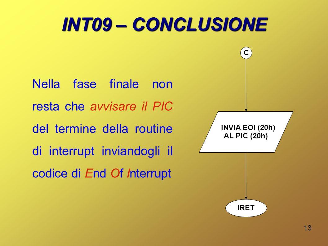 13 INT09 – CONCLUSIONE Nella fase finale non resta che avvisare il PIC del termine della routine di interrupt inviandogli il codice di End Of Interrupt INVIA EOI (20h) AL PIC (20h) C IRET