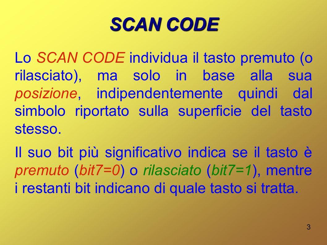3 SCAN CODE Lo SCAN CODE individua il tasto premuto (o rilasciato), ma solo in base alla sua posizione, indipendentemente quindi dal simbolo riportato sulla superficie del tasto stesso.