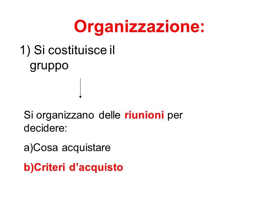 Organizzazione: 1) Si costituisce il gruppo Si organizzano delle riunioni per decidere: a)Cosa acquistare b)Criteri dacquisto