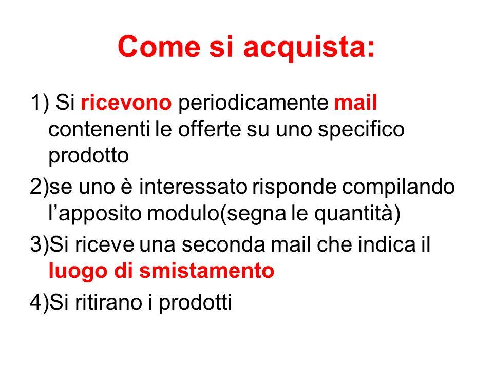 Come si acquista: 1) Si ricevono periodicamente mail contenenti le offerte su uno specifico prodotto 2)se uno è interessato risponde compilando lapposito modulo(segna le quantità) 3)Si riceve una seconda mail che indica il luogo di smistamento 4)Si ritirano i prodotti