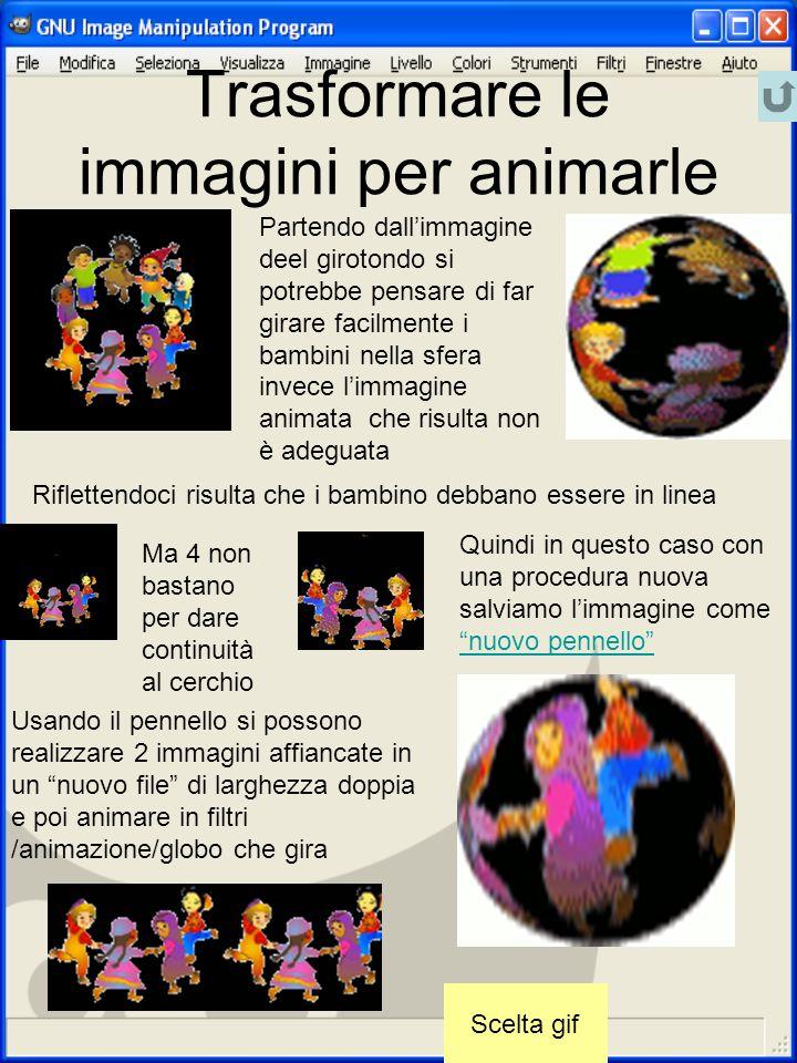 Trasformare le immagini per animarle Partendo dallimmagine deel girotondo si potrebbe pensare di far girare facilmente i bambini nella sfera invece li