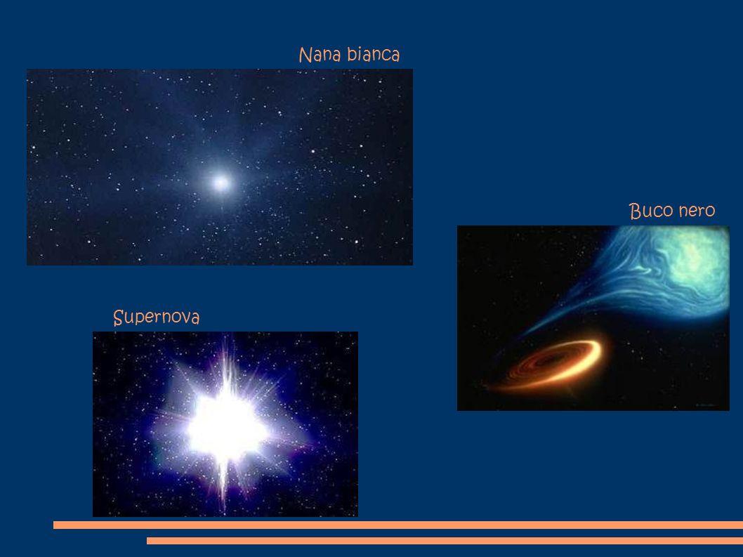 Nana bianca Supernova Buco nero