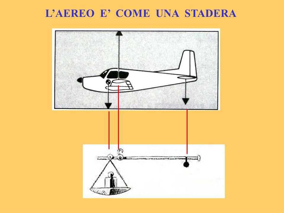 LAEREO E COME UNA STADERA