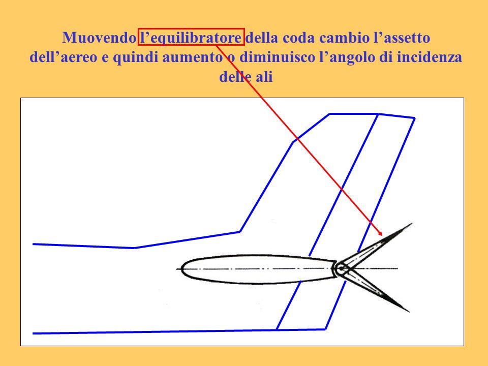 Muovendo lequilibratore della coda cambio lassetto dellaereo e quindi aumento o diminuisco langolo di incidenza delle ali