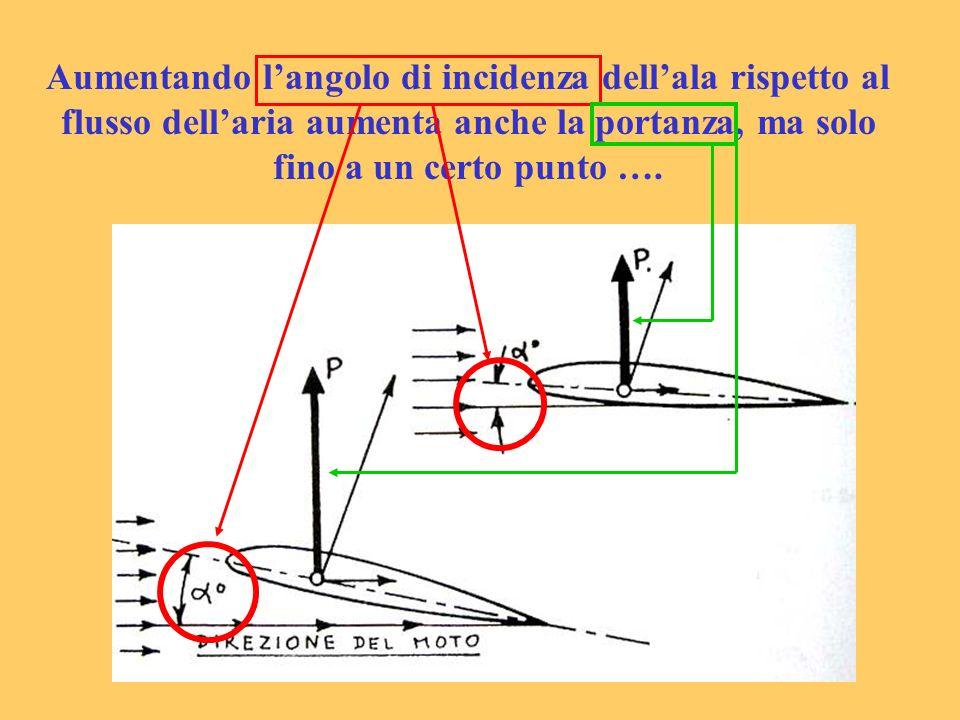 Aumentando langolo di incidenza dellala rispetto al flusso dellaria aumenta anche la portanza, ma solo fino a un certo punto ….