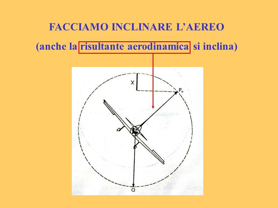 FACCIAMO INCLINARE LAEREO (anche la risultante aerodinamica si inclina)