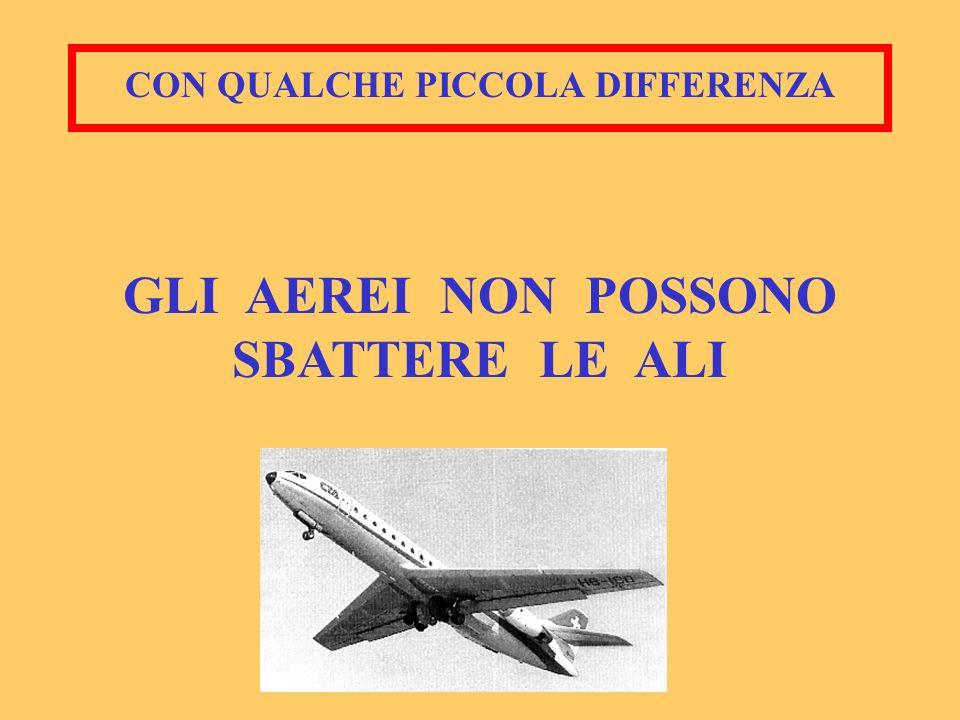 Aumentiamo langolo di incidenza delle ali La risultante aerodinamica aumenta La portanza aumenta fino a equilibrare il peso Laereo vira senza scendere