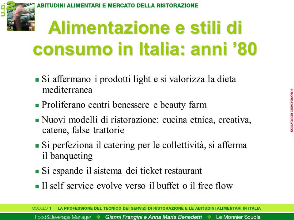 Alimentazione e stili di consumo in Italia: anni 80 n Si affermano i prodotti light e si valorizza la dieta mediterranea n Proliferano centri benesser