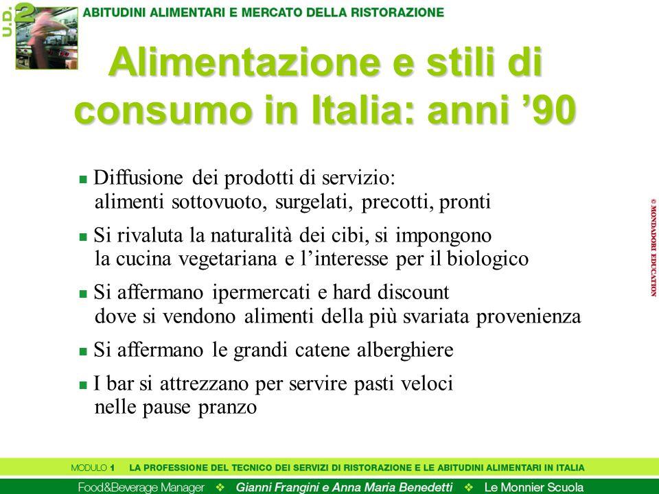 Alimentazione e stili di consumo in Italia: anni 90 n Diffusione dei prodotti di servizio: alimenti sottovuoto, surgelati, precotti, pronti n Si rival
