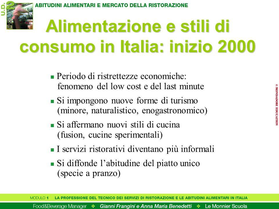 Alimentazione e stili di consumo in Italia: inizio 2000 n Periodo di ristrettezze economiche: fenomeno del low cost e del last minute n Si impongono n
