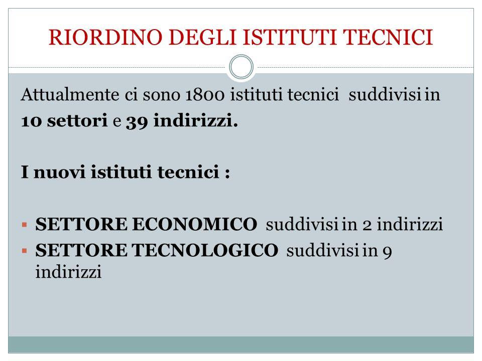 Attualmente ci sono 1800 istituti tecnici suddivisi in 10 settori e 39 indirizzi. I nuovi istituti tecnici : SETTORE ECONOMICO suddivisi in 2 indirizz