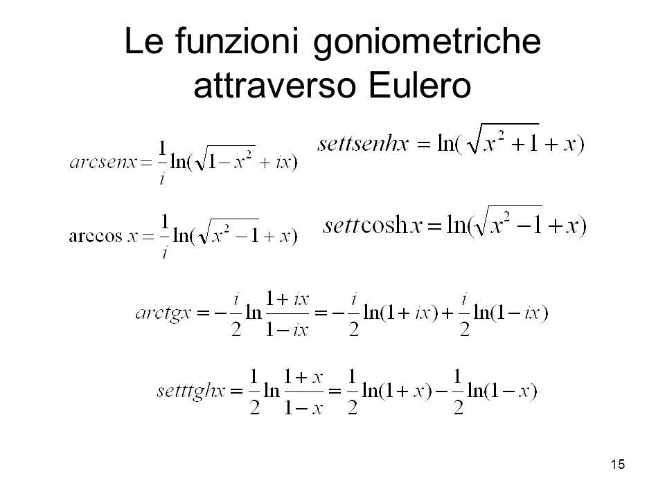 15 Le funzioni goniometriche attraverso Eulero