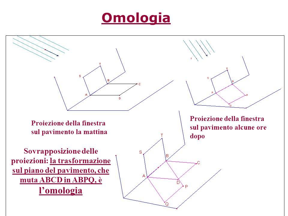 18 Proiezione della finestra sul pavimento la mattina Proiezione della finestra sul pavimento alcune ore dopo Sovrapposizione delle proiezioni: la trasformazione sul piano del pavimento, che muta ABCD in ABPQ, è lomologia Omologia