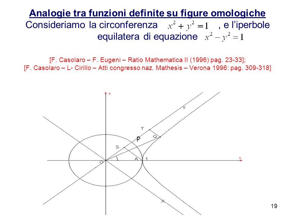 19 Analogie tra funzioni definite su figure omologiche Consideriamo la circonferenza, e liperbole equilatera di equazione [F. Casolaro – F. Eugeni – R