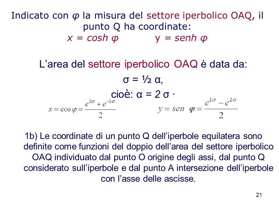 21 Larea del settore iperbolico OAQ è data da: σ = ½ α, cio è : α = 2 σ 1b) Le coordinate di un punto Q delliperbole equilatera sono definite come funzioni del doppio dellarea del settore iperbolico OAQ individuato dal punto O origine degli assi, dal punto Q considerato sulliperbole e dal punto A intersezione delliperbole con lasse delle ascisse.
