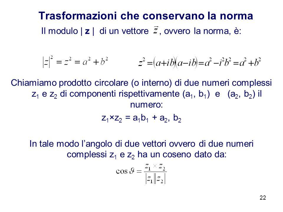 22 Trasformazioni che conservano la norma Il modulo | z | di un vettore, ovvero la norma, è: Chiamiamo prodotto circolare (o interno) di due numeri complessi z 1 e z 2 di componenti rispettivamente (a 1, b 1 ) e (a 2, b 2 ) il numero: z 1 ×z 2 = a 1 b 1 + a 2, b 2 In tale modo langolo di due vettori ovvero di due numeri complessi z 1 e z 2 ha un coseno dato da: