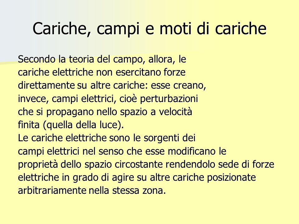Cariche, campi e moti di cariche Secondo la teoria del campo, allora, le cariche elettriche non esercitano forze direttamente su altre cariche: esse c