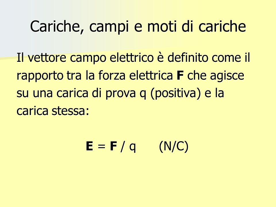 Cariche, campi e moti di cariche Il vettore campo elettrico è definito come il rapporto tra la forza elettrica F che agisce su una carica di prova q (