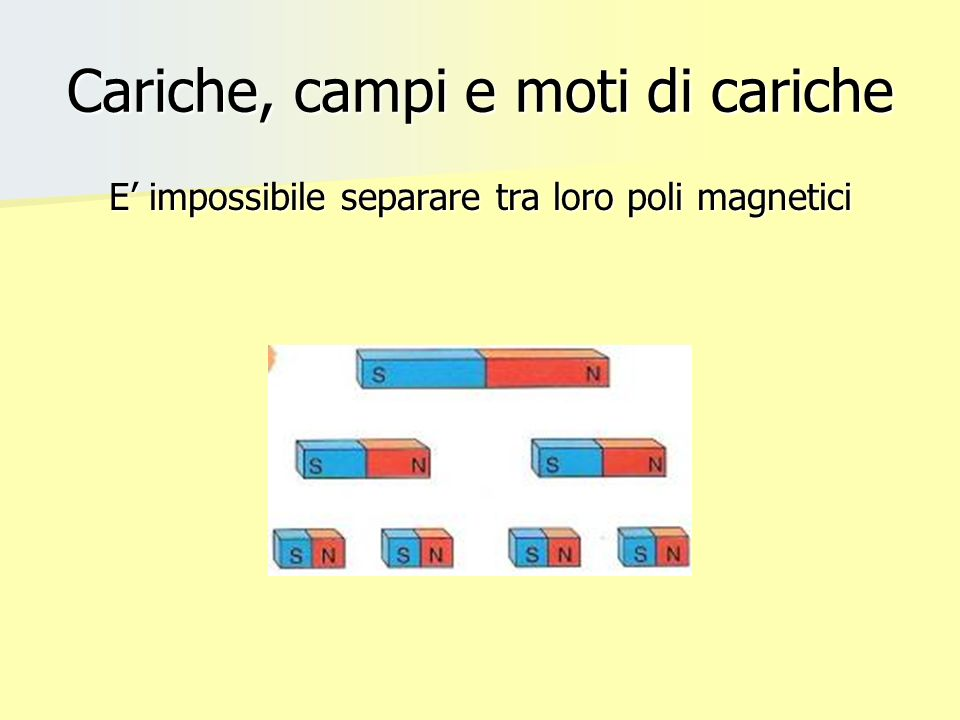 Cariche, campi e moti di cariche E impossibile separare tra loro poli magnetici