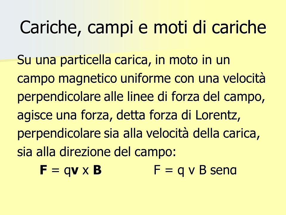Su una particella carica, in moto in un campo magnetico uniforme con una velocità perpendicolare alle linee di forza del campo, agisce una forza, dett