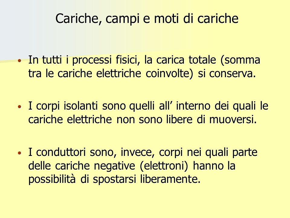 In tutti i processi fisici, la carica totale (somma tra le cariche elettriche coinvolte) si conserva. In tutti i processi fisici, la carica totale (so