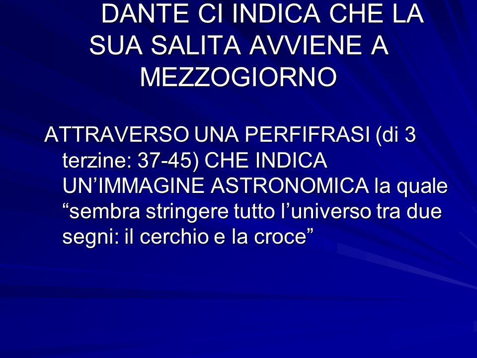 DANTE CI INDICA CHE LA SUA SALITA AVVIENE A MEZZOGIORNO ATTRAVERSO UNA PERFIFRASI (di 3 terzine: 37-45) CHE INDICA UNIMMAGINE ASTRONOMICA la quale sem