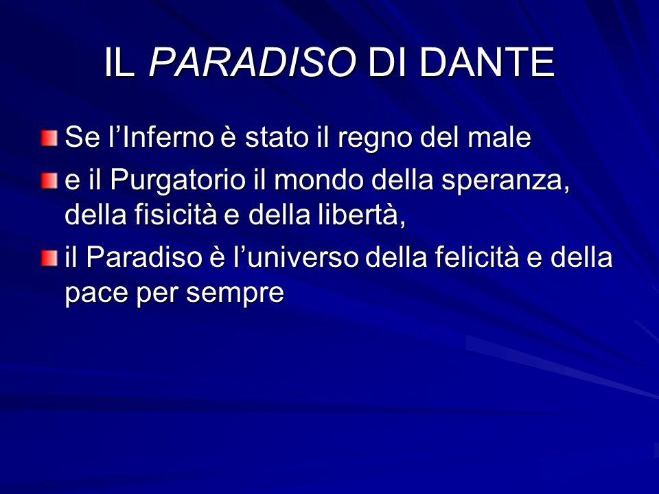NEL CIELO DELLA LUNA Si tratta di un canto didascalico, in cui Dante pone domande a Beatrice: Dante è veramente in cielo con il corpo.