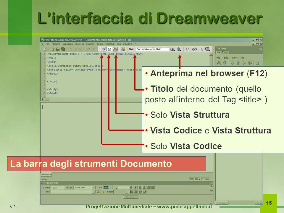 v.1 Progettazione Multimediale – www.pinocappellano.it 15 Anteprima nel browser (F12) Titolo del documento (quello posto allinterno del Tag ) Solo Vis