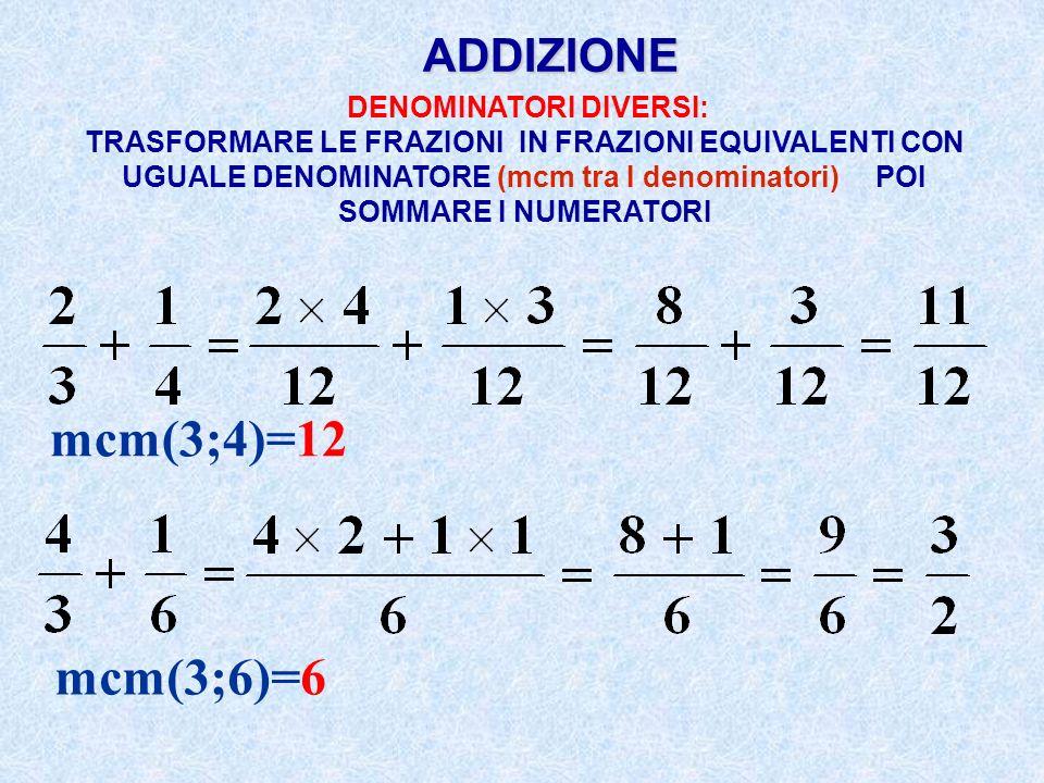 mcm(3;4)=12 mcm(3;6)=6 ADDIZIONE DENOMINATORI DIVERSI: TRASFORMARE LE FRAZIONI IN FRAZIONI EQUIVALENTI CON UGUALE DENOMINATORE (mcm tra I denominatori